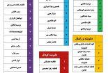 اعلام اسامی نفرات برتر و برگزیده مسابقه اربعین حسینی